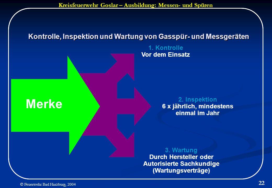 Kreisfeuerwehr Goslar – Ausbildung: Messen- und Spüren © Feuerwehr Bad Harzburg, 2004 22 Kontrolle, Inspektion und Wartung von Gasspür- und Messgeräte