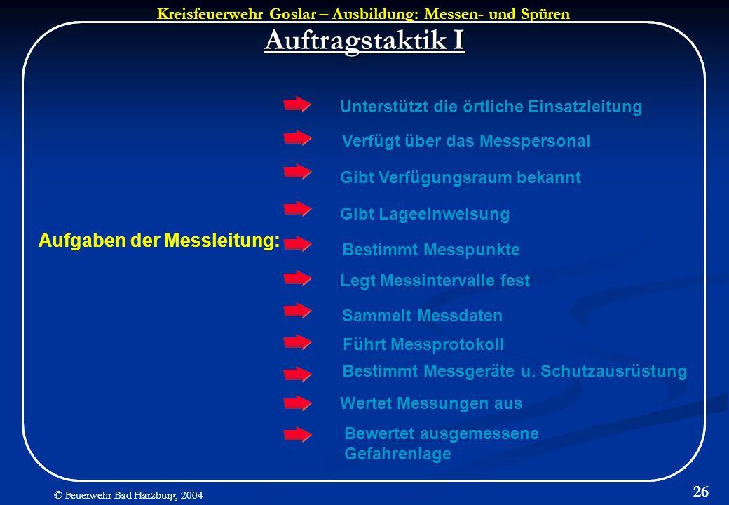 Kreisfeuerwehr Goslar – Ausbildung: Messen- und Spüren © Feuerwehr Bad Harzburg, 2004 26 Auftragstaktik I Aufgaben der Messleitung: Unterstützt die ör