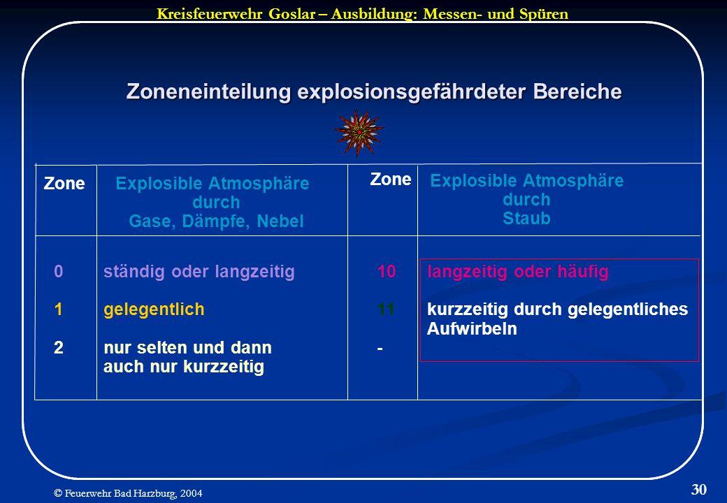 Kreisfeuerwehr Goslar – Ausbildung: Messen- und Spüren © Feuerwehr Bad Harzburg, 2004 30 Zoneneinteilung explosionsgefährdeter Bereiche ZoneExplosible