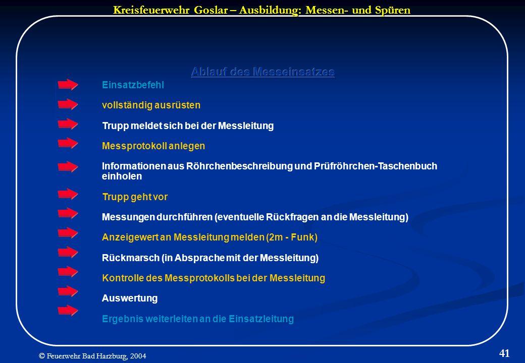 Kreisfeuerwehr Goslar – Ausbildung: Messen- und Spüren © Feuerwehr Bad Harzburg, 2004 41 Einsatzbefehl vollständig ausrüsten Trupp meldet sich bei der