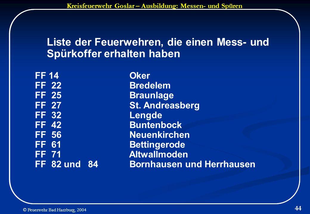 Kreisfeuerwehr Goslar – Ausbildung: Messen- und Spüren © Feuerwehr Bad Harzburg, 2004 44 Liste der Feuerwehren, die einen Mess- und Spürkoffer erhalte