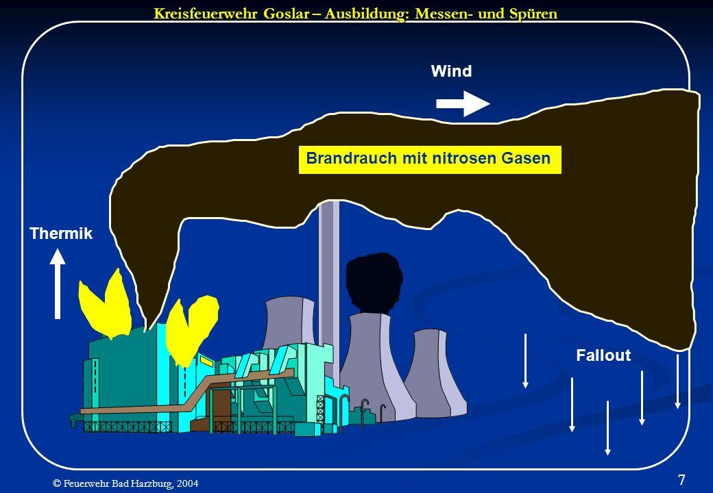 Kreisfeuerwehr Goslar – Ausbildung: Messen- und Spüren © Feuerwehr Bad Harzburg, 2004 7 Brandrauch mit nitrosen Gasen Wind Thermik Fallout