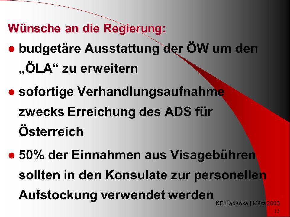 KR Kadanka | März 2003 13 Wünsche an die Regierung: budgetäre Ausstattung der ÖW um den ÖLA zu erweitern sofortige Verhandlungsaufnahme zwecks Erreichung des ADS für Österreich 50% der Einnahmen aus Visagebühren sollten in den Konsulate zur personellen Aufstockung verwendet werden