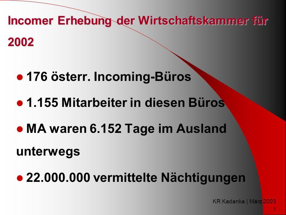 KR Kadanka | März 2003 3 Incomer Erhebung der Wirtschaftskammer für 2002 176 österr.