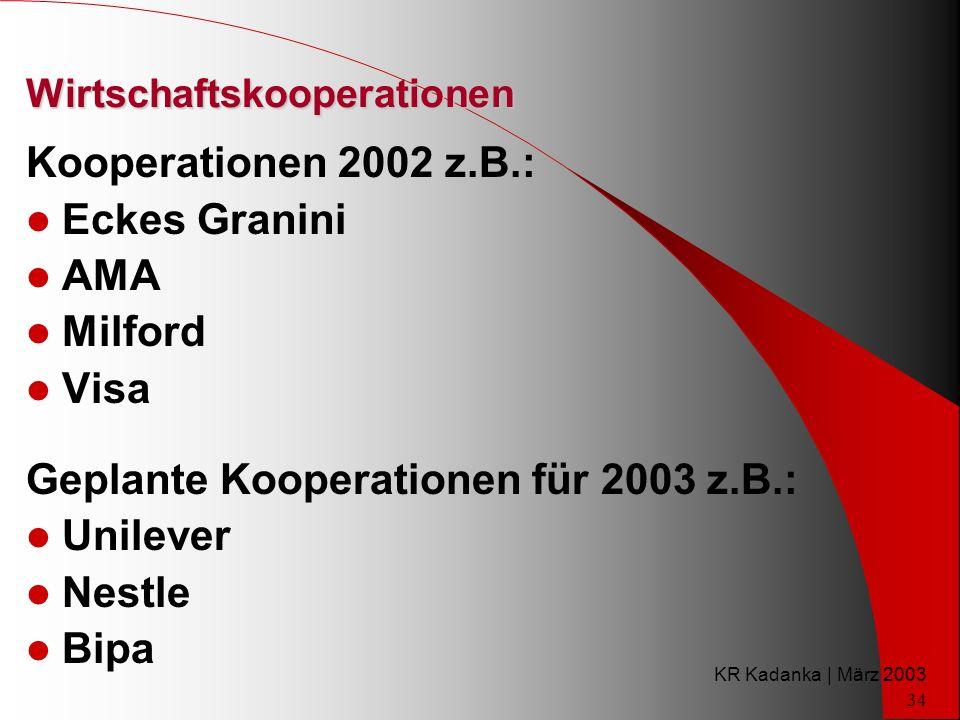 KR Kadanka | März 2003 34 Wirtschaftskooperationen Kooperationen 2002 z.B.: Eckes Granini AMA Milford Visa Geplante Kooperationen für 2003 z.B.: Unilever Nestle Bipa