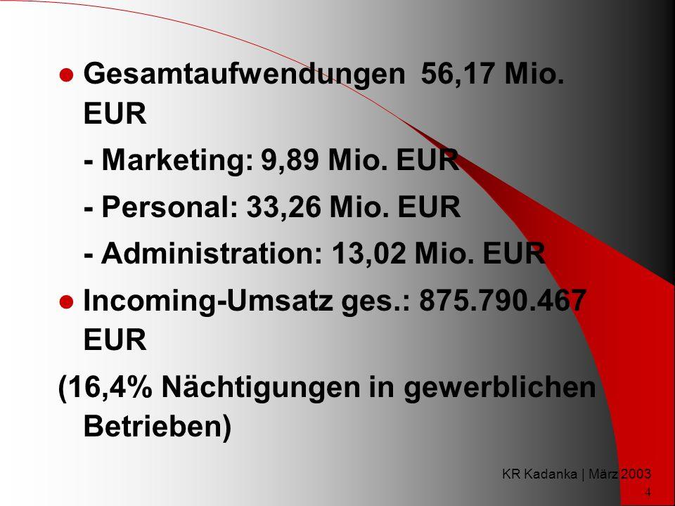 KR Kadanka | März 2003 4 Gesamtaufwendungen 56,17 Mio.