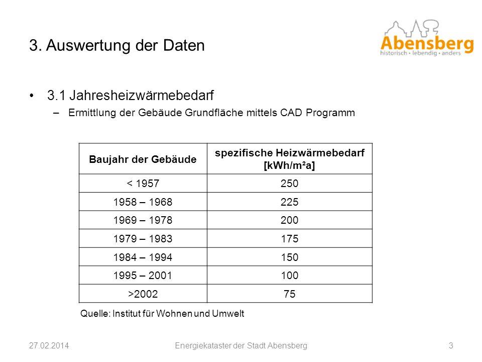 3. Auswertung der Daten 27.02.2014Energiekataster der Stadt Abensberg4