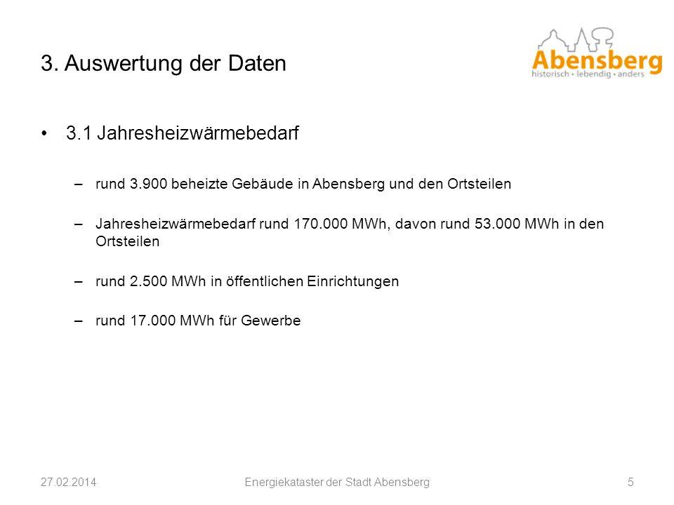 3. Auswertung der Daten 27.02.2014Energiekataster der Stadt Abensberg6