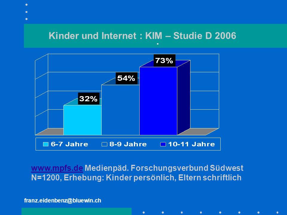 franz.eidenbenz@bluewin.ch Kinder und Internet : KIM – Studie D 2006 www.mpfs.dewww.mpfs.de Medienpäd. Forschungsverbund Südwest N=1200, Erhebung: Kin