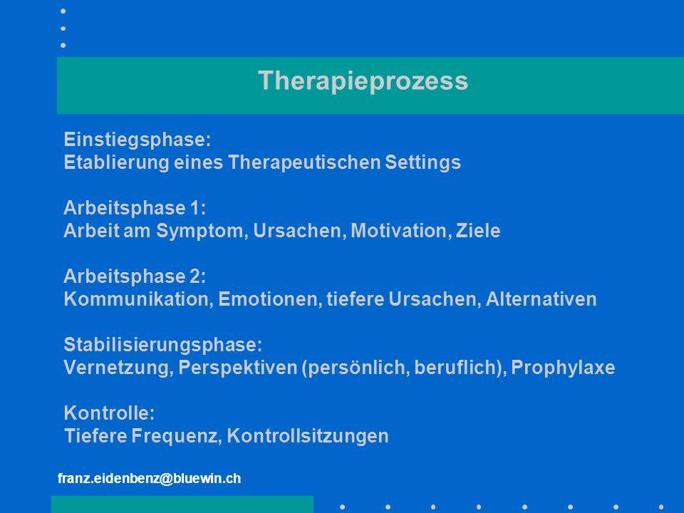 franz.eidenbenz@bluewin.ch Therapieprozess Einstiegsphase: Etablierung eines Therapeutischen Settings Arbeitsphase 1: Arbeit am Symptom, Ursachen, Mot
