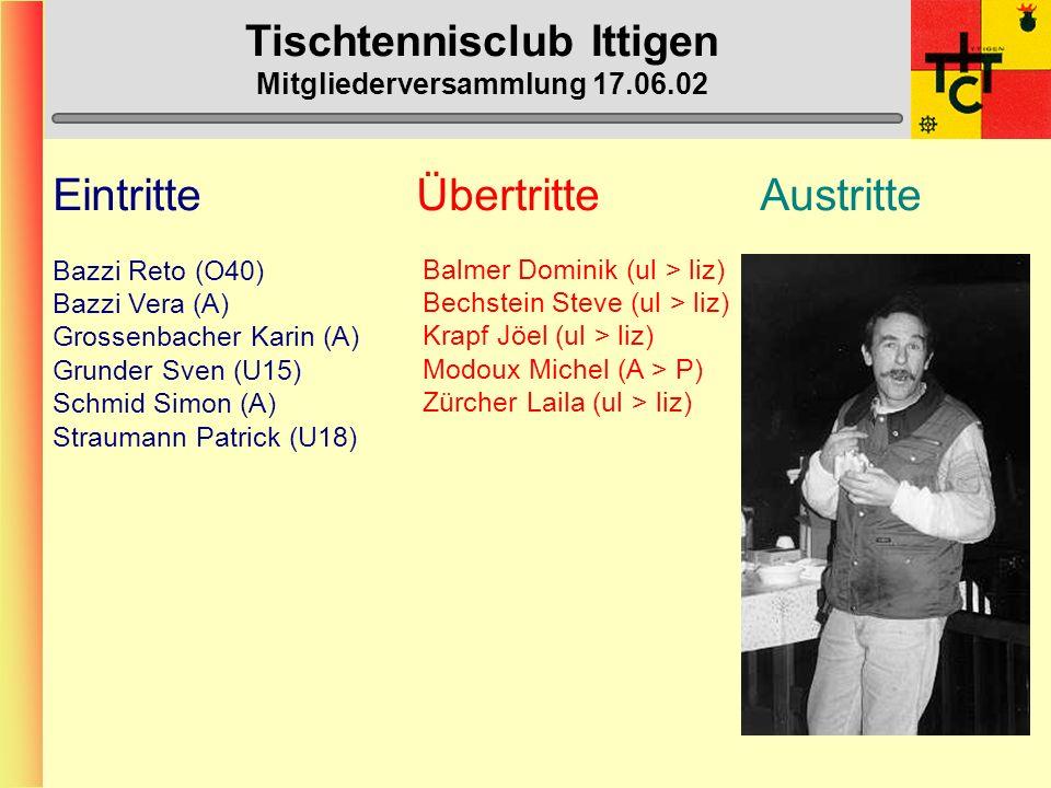 Tischtennisclub Ittigen Mitgliederversammlung 17.06.02 Eintritte ÜbertritteAustritte Bazzi Reto (O40) Bazzi Vera (A) Grossenbacher Karin (A) Grunder Sven (U15) Schmid Simon (A) Straumann Patrick (U18) Balmer Dominik (ul > liz) Bechstein Steve (ul > liz) Krapf Jöel (ul > liz) Modoux Michel (A > P) Zürcher Laila (ul > liz) Gehrig Beatrice (P) Gehrig Edgar (P) Morandi Bill (A) Ramseier Eugen (A) Reichen Charlotte (P) Senoner Tino (A)