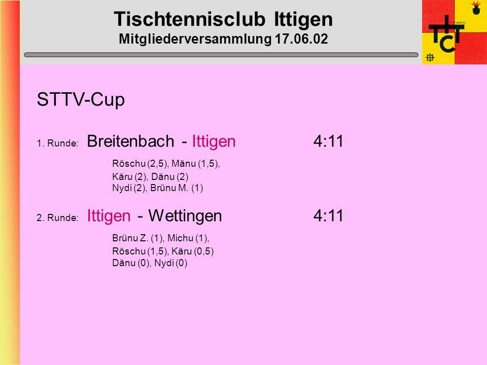 Tischtennisclub Ittigen Mitgliederversammlung 17.06.02 MTTV-Cup (alle 3 Mannschaften: 1. Runde = Freilos) 2. Runde: Ittigen 1- Steffisburg 13:5 Bill (