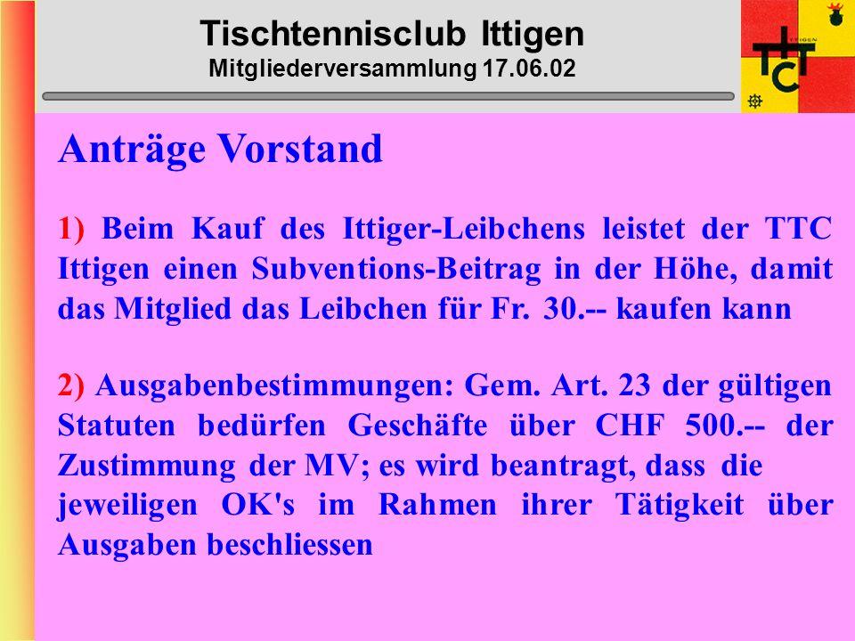 Tischtennisclub Ittigen Mitgliederversammlung 17.06.02 Freundschafts- Spiel Moncalieri (Turin) Mai/Juni 2003 (Karin)