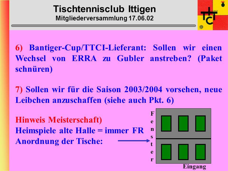 Tischtennisclub Ittigen Mitgliederversammlung 17.06.02 5) Ab Saison 2003/2003 wird mit orangen Nittaku- Bällen gespielt 3) Den Nachwuchsspieler werden