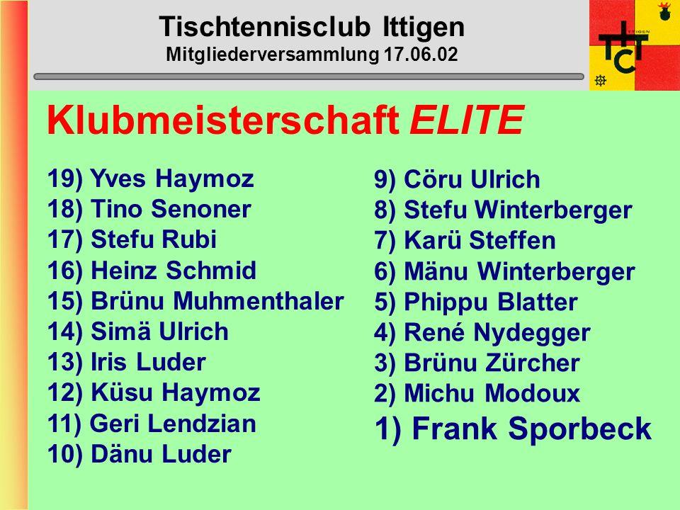Tischtennisclub Ittigen Mitgliederversammlung 17.06.02 6) Bantiger-Cup/TTCI-Lieferant: Sollen wir einen Wechsel von ERRA zu Gubler anstreben.