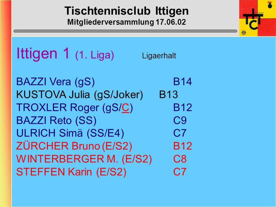 Tischtennisclub Ittigen Mitgliederversammlung 17.06.02 Neue Spielregeln 2002/03: gültig ab 1.