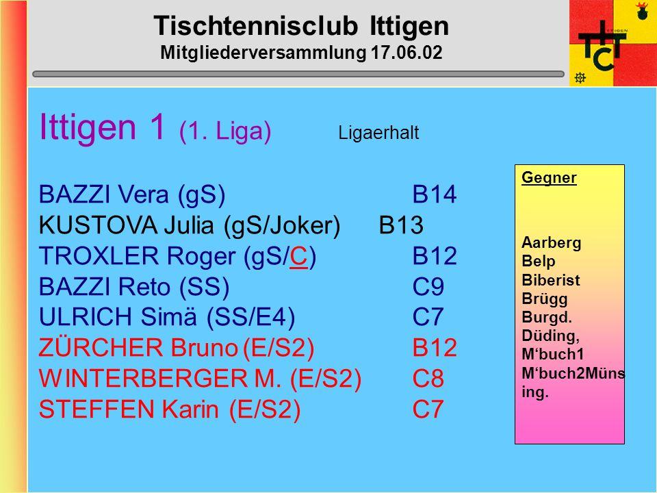 Tischtennisclub Ittigen Mitgliederversammlung 17.06.02 Ittigen 1 (1.