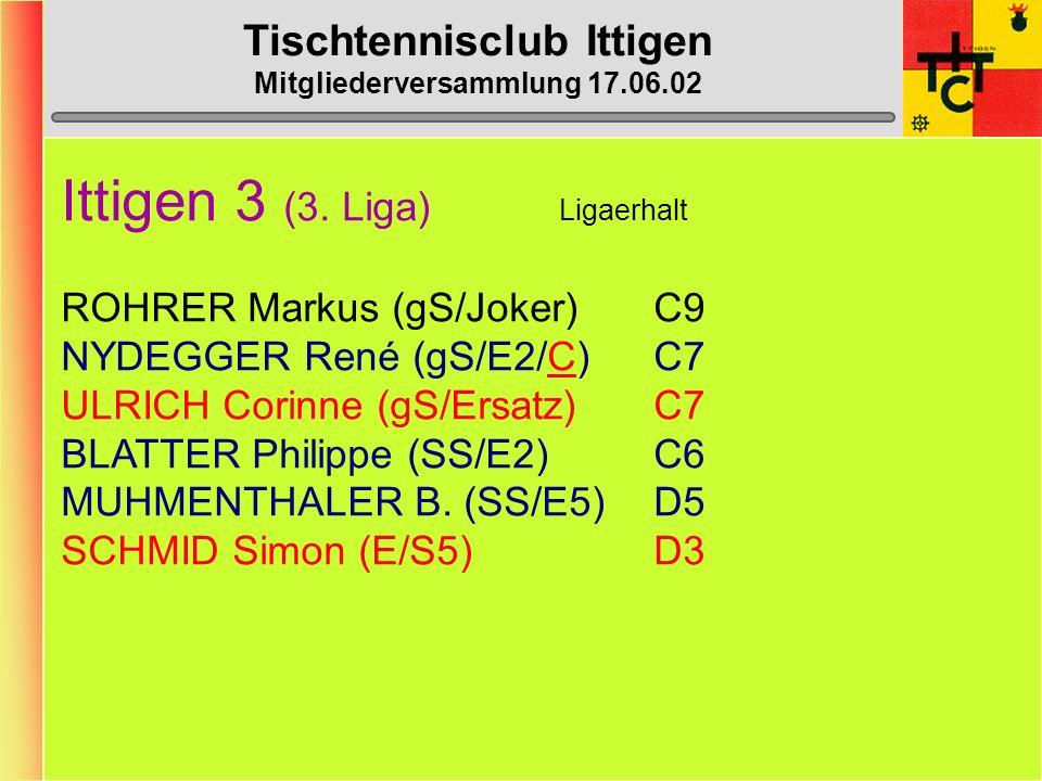 Tischtennisclub Ittigen Mitgliederversammlung 17.06.02 Ittigen 2 (2. Liga) Ligaerhalt ZÜRCHER Bruno (gS/E1)B12 WINTERBERGER M. (gS/E1)C8 STEFFEN Karin