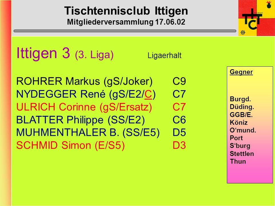 Tischtennisclub Ittigen Mitgliederversammlung 17.06.02 Ittigen 3 (3.