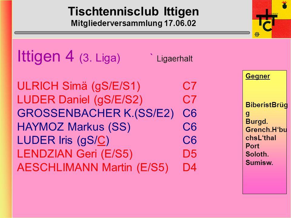 Tischtennisclub Ittigen Mitgliederversammlung 17.06.02 Ittigen 4 (3. Liga) Ligaerhalt ULRICH Simä (gS/E/S1)C7 LUDER Daniel (gS/E/S2)C7 GROSSENBACHER K
