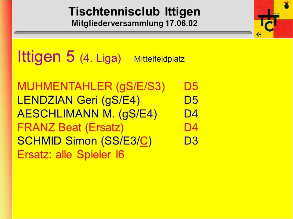 Tischtennisclub Ittigen Mitgliederversammlung 17.06.02 Ittigen 4 (3. Liga) ` Ligaerhalt ULRICH Simä (gS/E/S1)C7 LUDER Daniel (gS/E/S2)C7 GROSSENBACHER