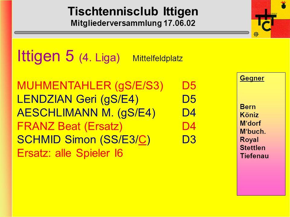 Tischtennisclub Ittigen Mitgliederversammlung 17.06.02 Ittigen 5 (4. Liga) Mittelfeldplatz MUHMENTAHLER (gS/E/S3)D5 LENDZIAN Geri (gS/E4)D5 AESCHLIMAN