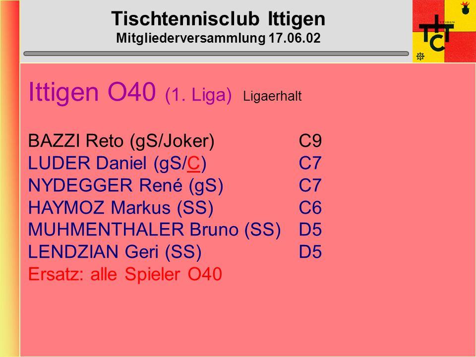 Tischtennisclub Ittigen Mitgliederversammlung 17.06.02 Ittigen 6 (5. Liga) NOT last RUBI Stefan (gS)D2 SCHMID Heinz (gS/C)D2 SCHMIDIGER Niki (gS)D2 BA