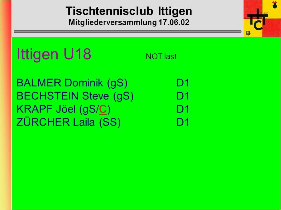 Tischtennisclub Ittigen Mitgliederversammlung 17.06.02 Ittigen O40 (1. Liga) Ligaerhalt BAZZI Reto (gS/Joker)C9 LUDER Daniel (gS/C)C7 NYDEGGER René (g