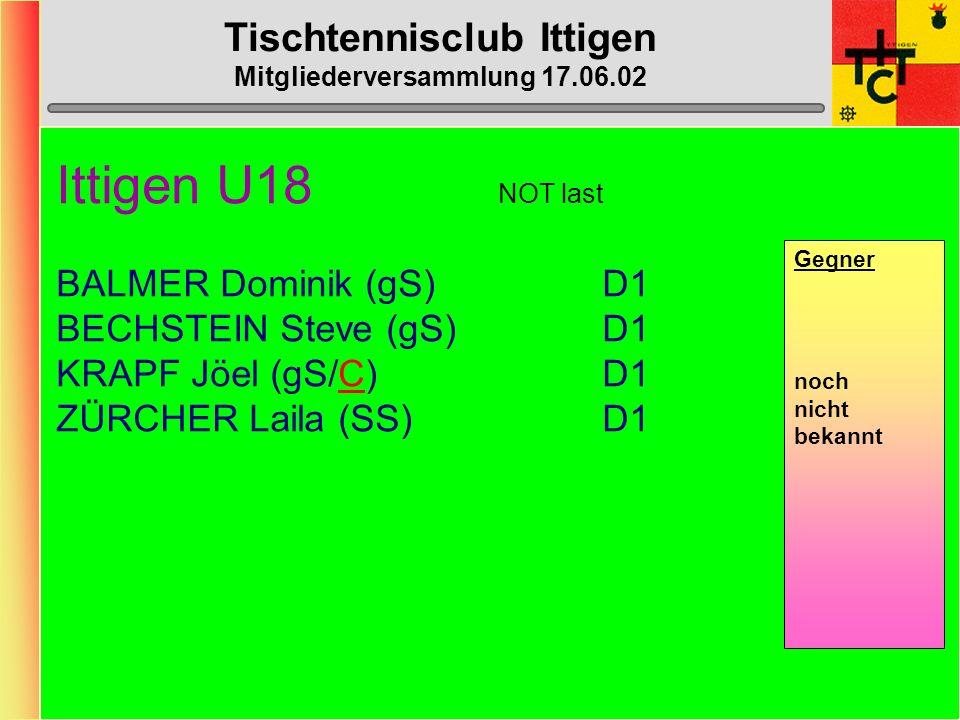 Tischtennisclub Ittigen Mitgliederversammlung 17.06.02 Ittigen U18 NOT last BALMER Dominik (gS)D1 BECHSTEIN Steve (gS)D1 KRAPF Jöel (gS/C)D1 ZÜRCHER Laila (SS)D1
