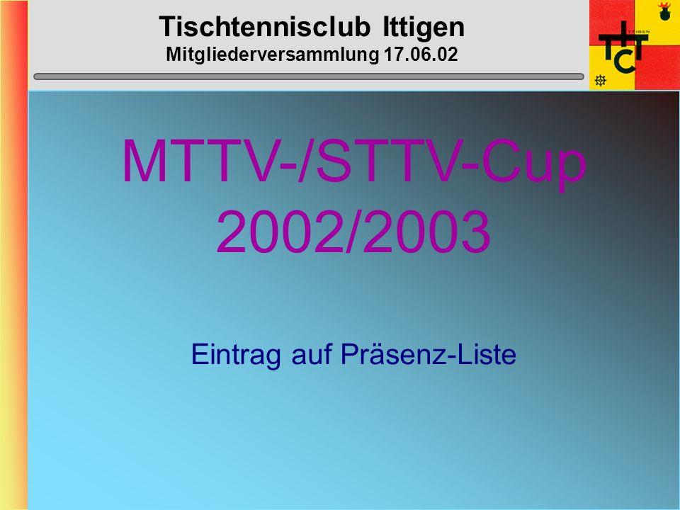 Tischtennisclub Ittigen Mitgliederversammlung 17.06.02 Halle geschlossen: (neu die ganzen Schulferien) - 6. Jul - 4. Aug 2002 - 21. Sep - 13. Okt 2002