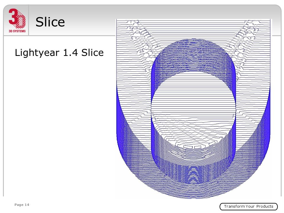 Transform Your Products Page 14 Lightyear 1.4 Slice Slice