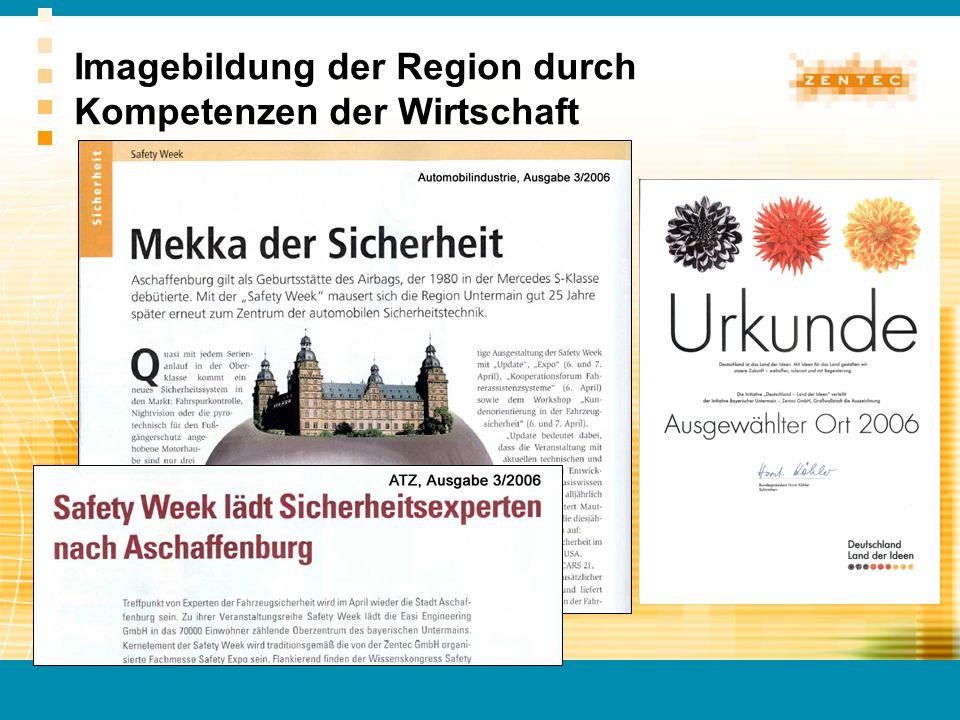 Imagebildung der Region durch Kompetenzen der Wirtschaft