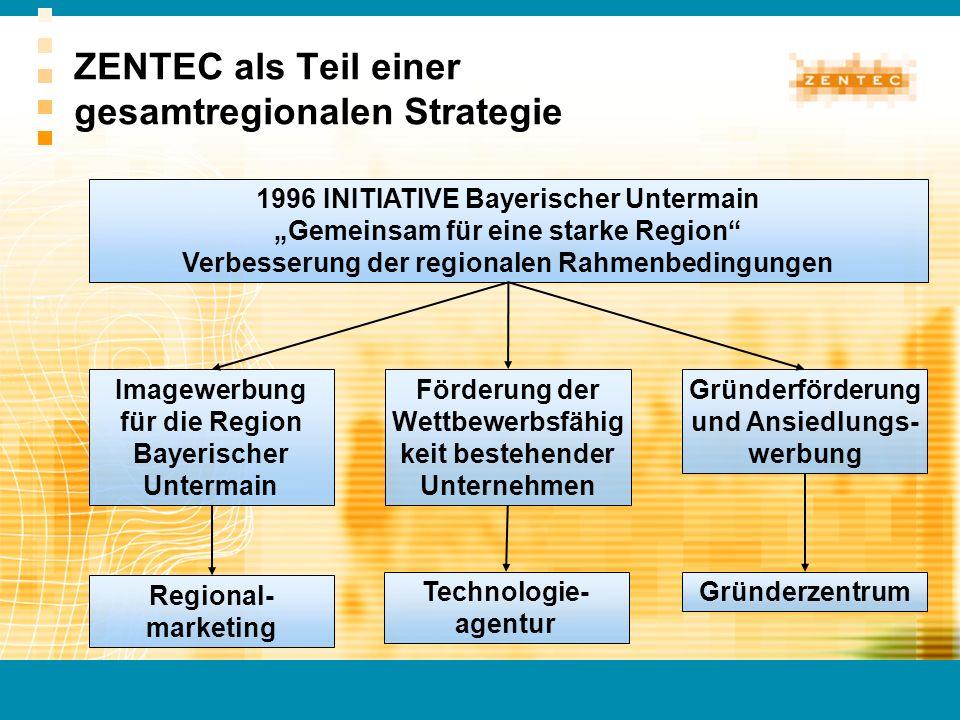 Förderung der Wettbewerbsfähig keit bestehender Unternehmen 1996 INITIATIVE Bayerischer Untermain Gemeinsam für eine starke Region Verbesserung der re
