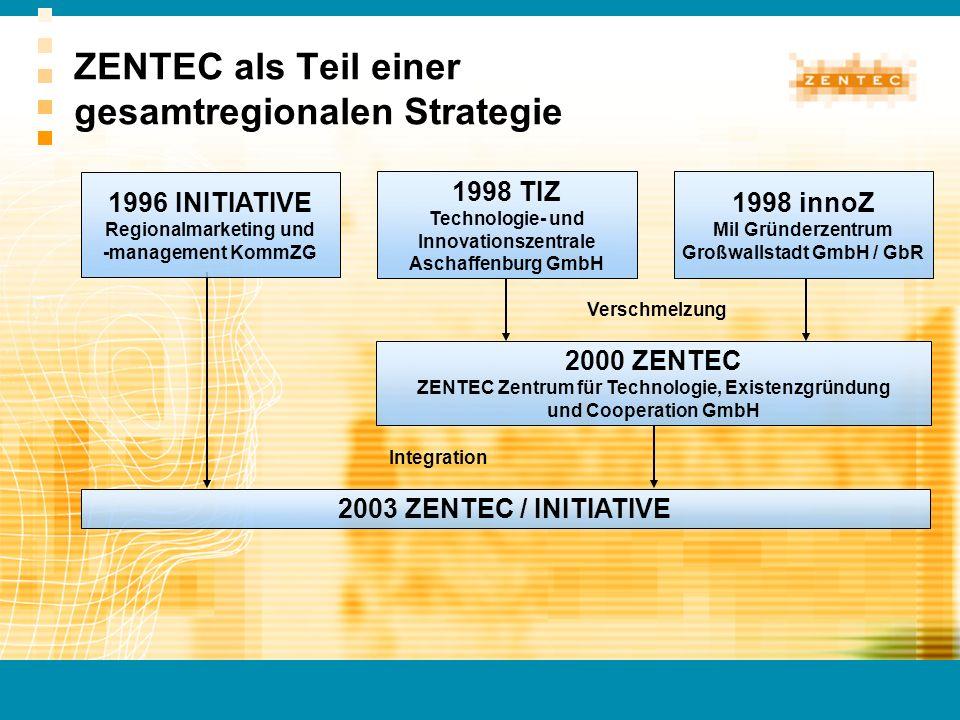 1998 TIZ Technologie- und Innovationszentrale Aschaffenburg GmbH 1998 innoZ Mil Gründerzentrum Großwallstadt GmbH / GbR 1996 INITIATIVE Regionalmarket
