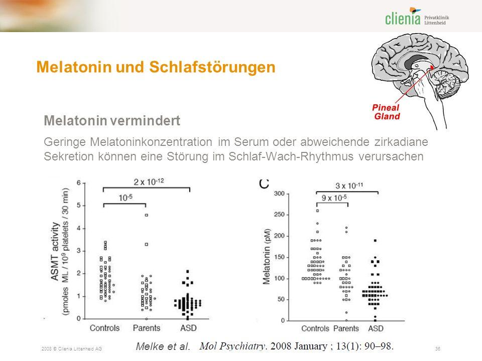 Melatonin und Schlafstörungen 2008 © Clienia Littenheid AG36 Melatonin vermindert Geringe Melatoninkonzentration im Serum oder abweichende zirkadiane Sekretion können eine Störung im Schlaf-Wach-Rhythmus verursachen Melke et al.