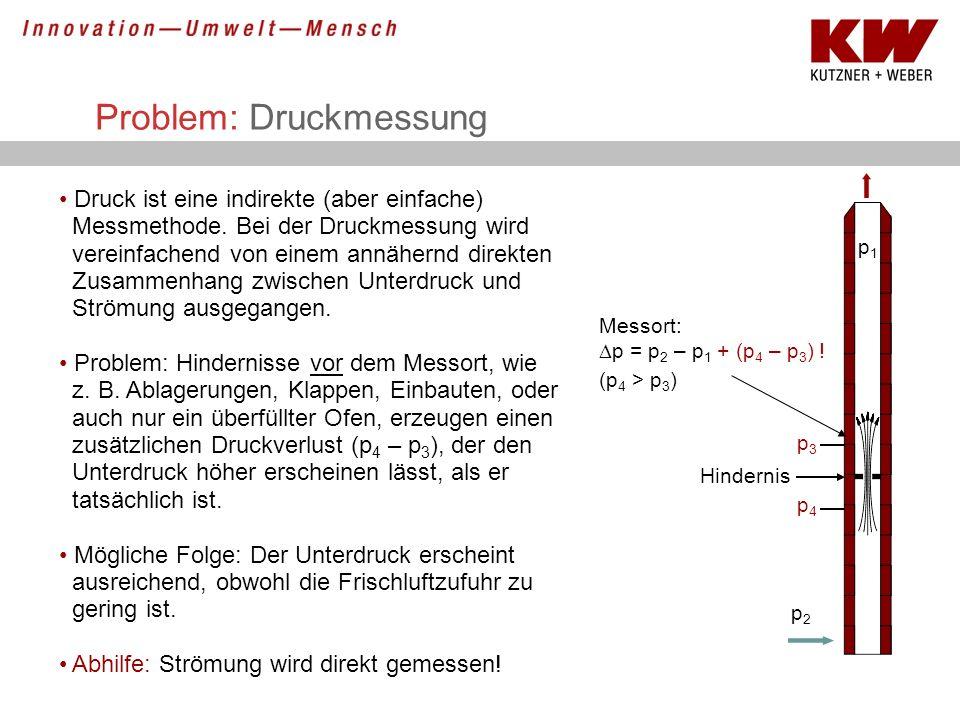 Problem: Druckmessung Druck ist eine indirekte (aber einfache) Messmethode. Bei der Druckmessung wird vereinfachend von einem annähernd direkten Zusam
