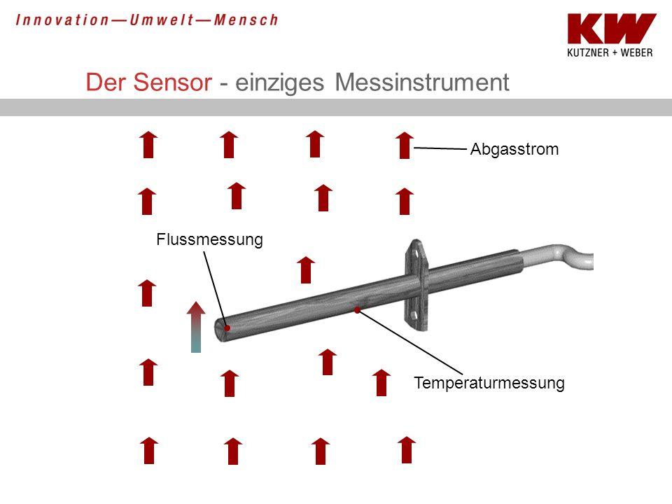Der Sensor - einziges Messinstrument Flussmessung Temperaturmessung Abgasstrom