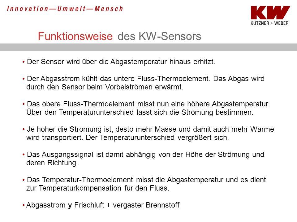 Funktionsweise des KW-Sensors Der Sensor wird über die Abgastemperatur hinaus erhitzt. Der Abgasstrom kühlt das untere Fluss-Thermoelement. Das Abgas