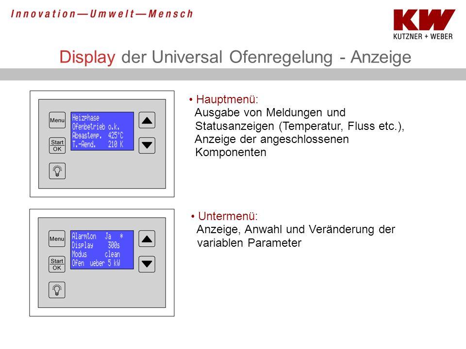 Display der Universal Ofenregelung - Anzeige Untermenü: Anzeige, Anwahl und Veränderung der variablen Parameter Hauptmenü: Ausgabe von Meldungen und S