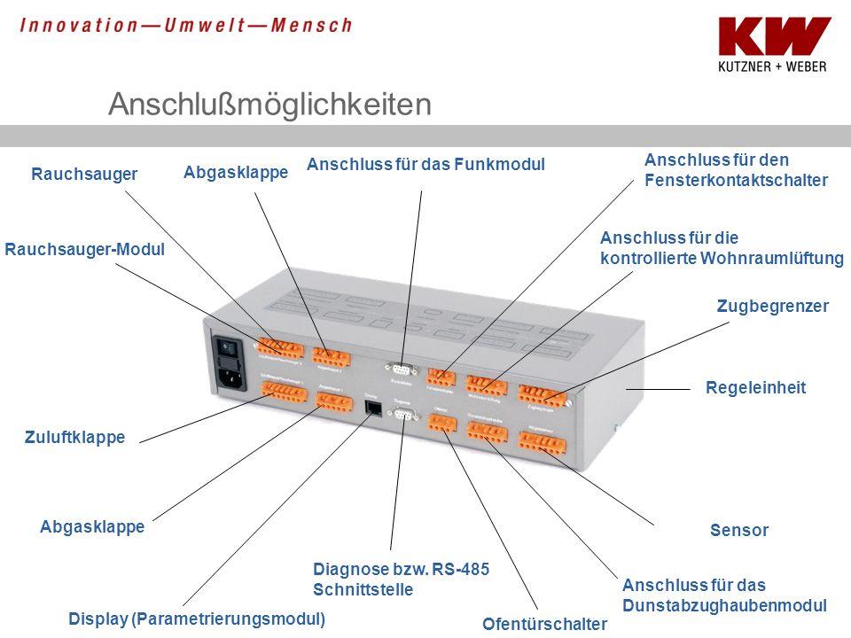 Anschlußmöglichkeiten Rauchsauger-Modul Rauchsauger Abgasklappe Anschluss für das Funkmodul Anschluss für den Fensterkontaktschalter Anschluss für die