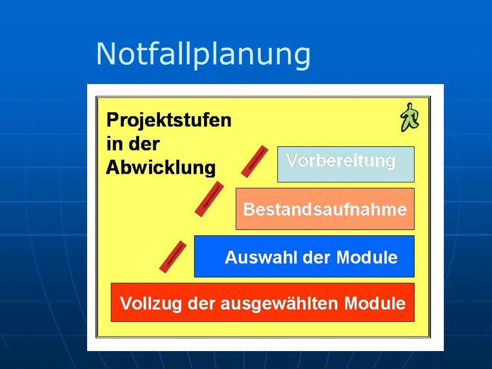 Notfallplanung