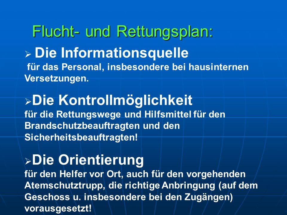 Die Kontrollmöglichkeit für die Rettungswege und Hilfsmittel für den Brandschutzbeauftragten und den Sicherheitsbeauftragten.