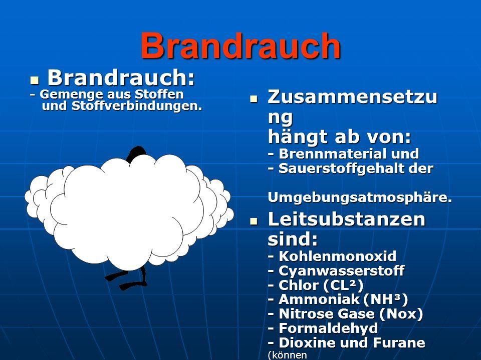Brandrauch Zusammensetzu ng hängt ab von: - Brennmaterial und - Sauerstoffgehalt der Umgebungsatmosphäre.