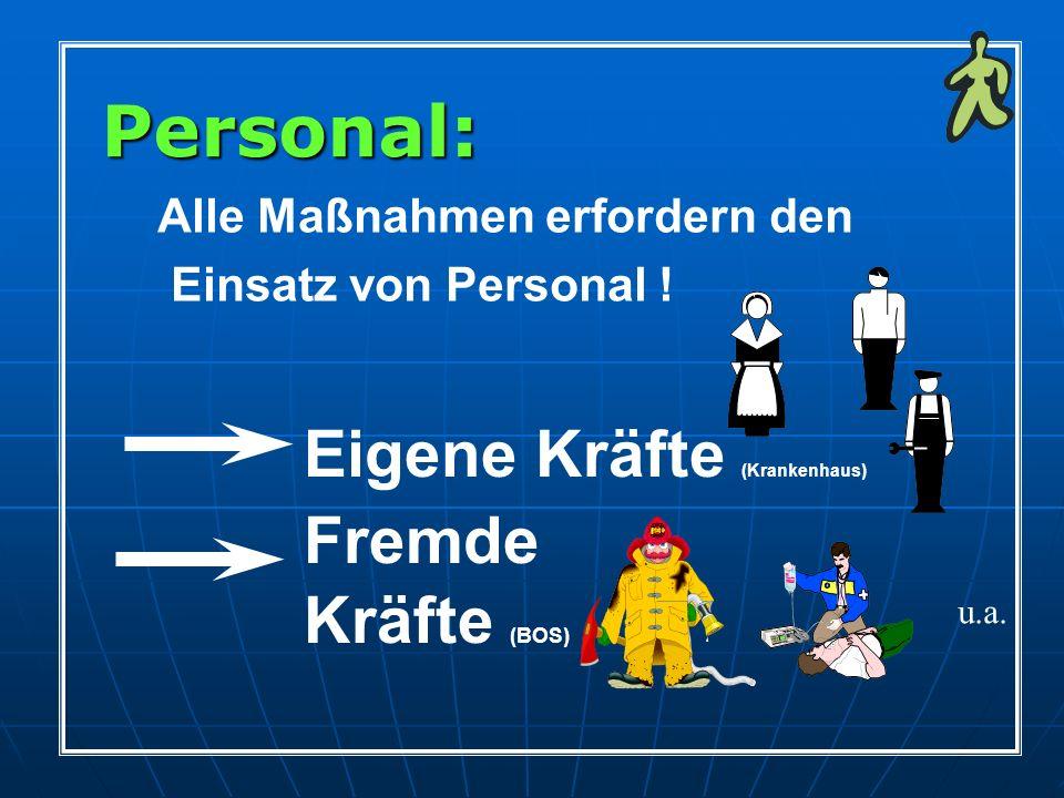 Alle Maßnahmen erfordern den Einsatz von Personal ! Eigene Kräfte (Krankenhaus) Fremde Kräfte (BOS) u.a. Personal: