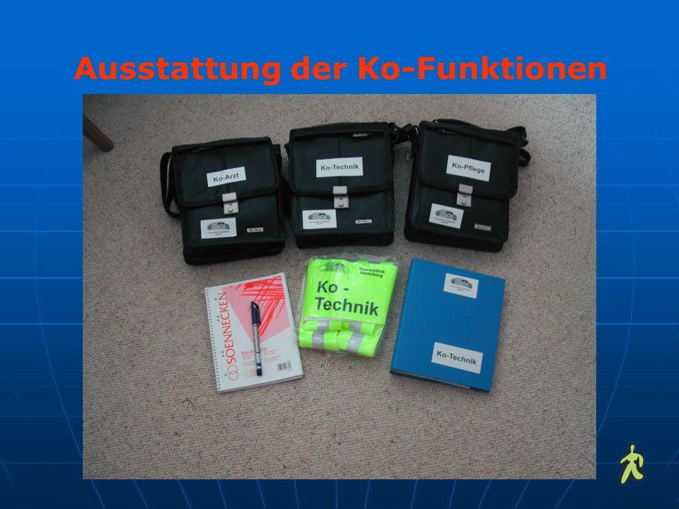 Ausstattung der Ko-Funktionen