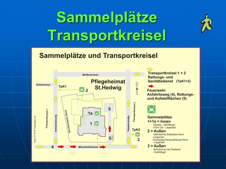 Sammelplätze Transportkreisel
