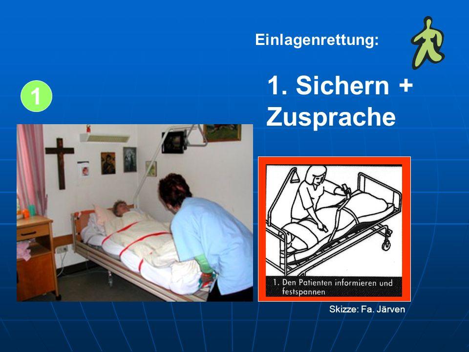 1. Sichern + Zusprache Einlagenrettung: 1 Skizze: Fa. Järven