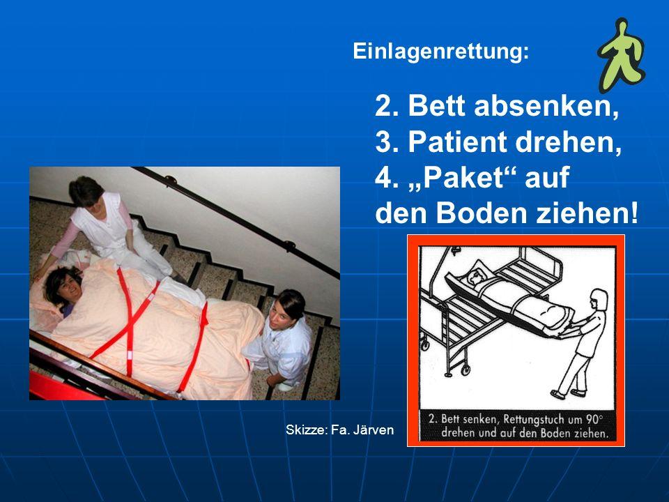 2. Bett absenken, 3. Patient drehen, 4. Paket auf den Boden ziehen! Einlagenrettung: Skizze: Fa. Järven