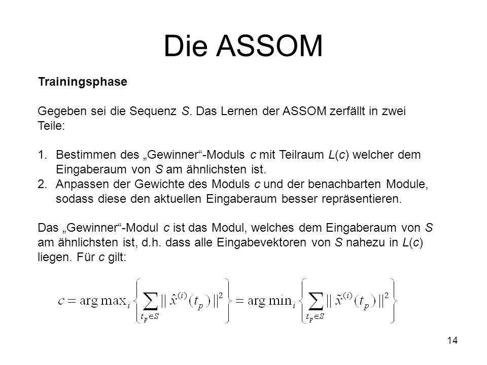 14 Die ASSOM Trainingsphase Gegeben sei die Sequenz S.