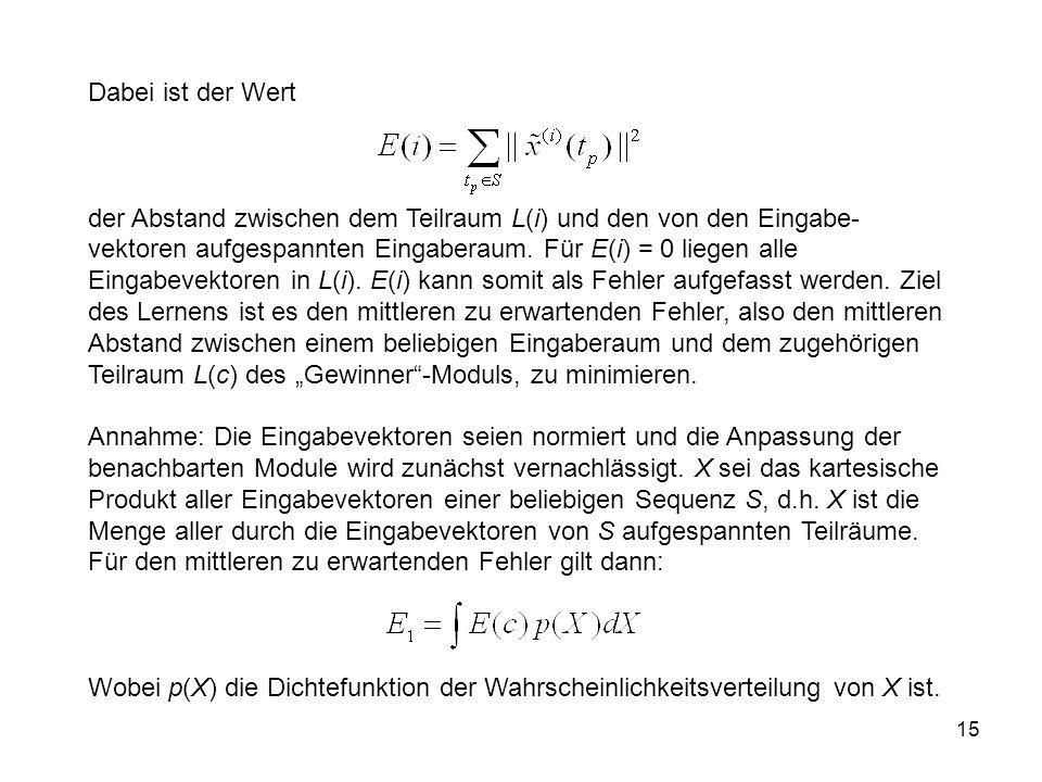 15 Dabei ist der Wert der Abstand zwischen dem Teilraum L(i) und den von den Eingabe- vektoren aufgespannten Eingaberaum.